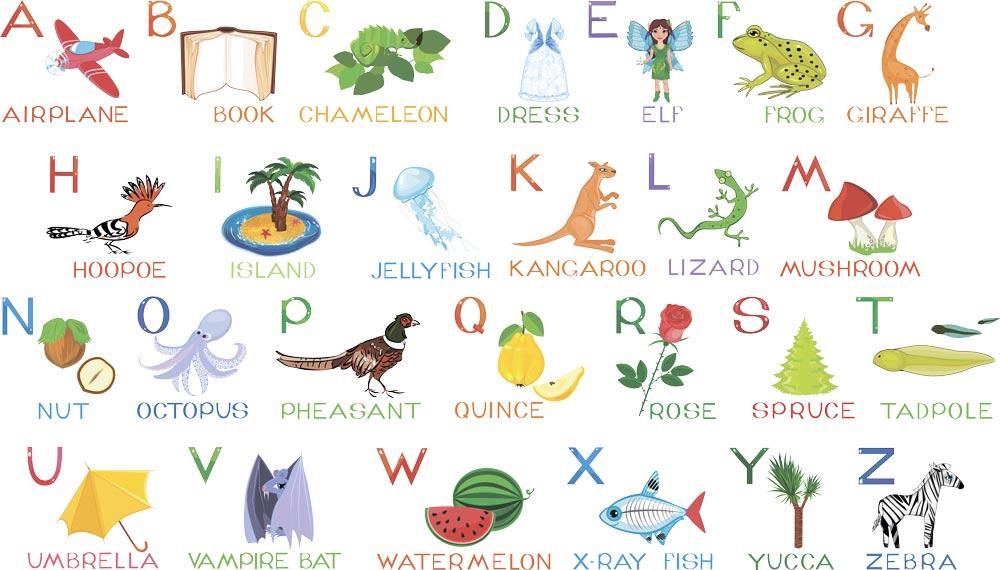 английский алфавит для детей распечатать