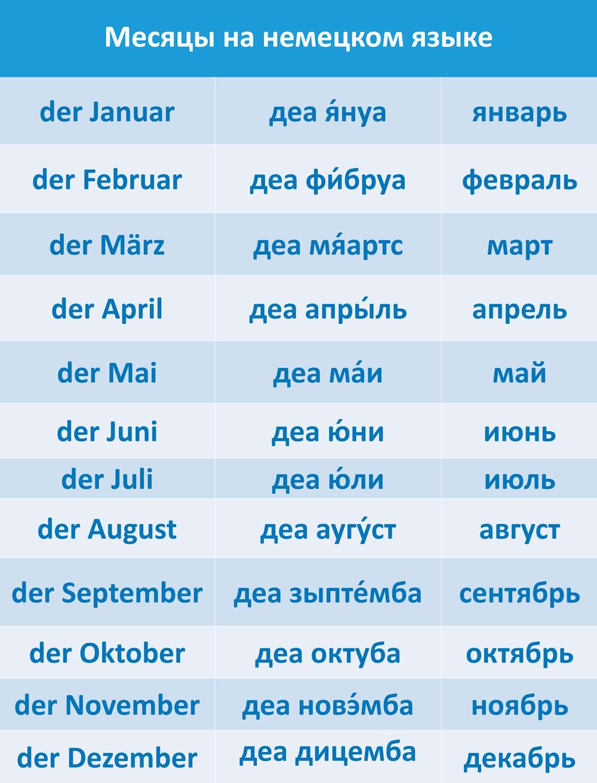 месяцы в немецком языке