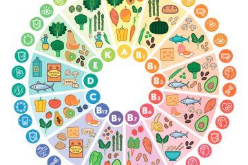 все витамины для детей